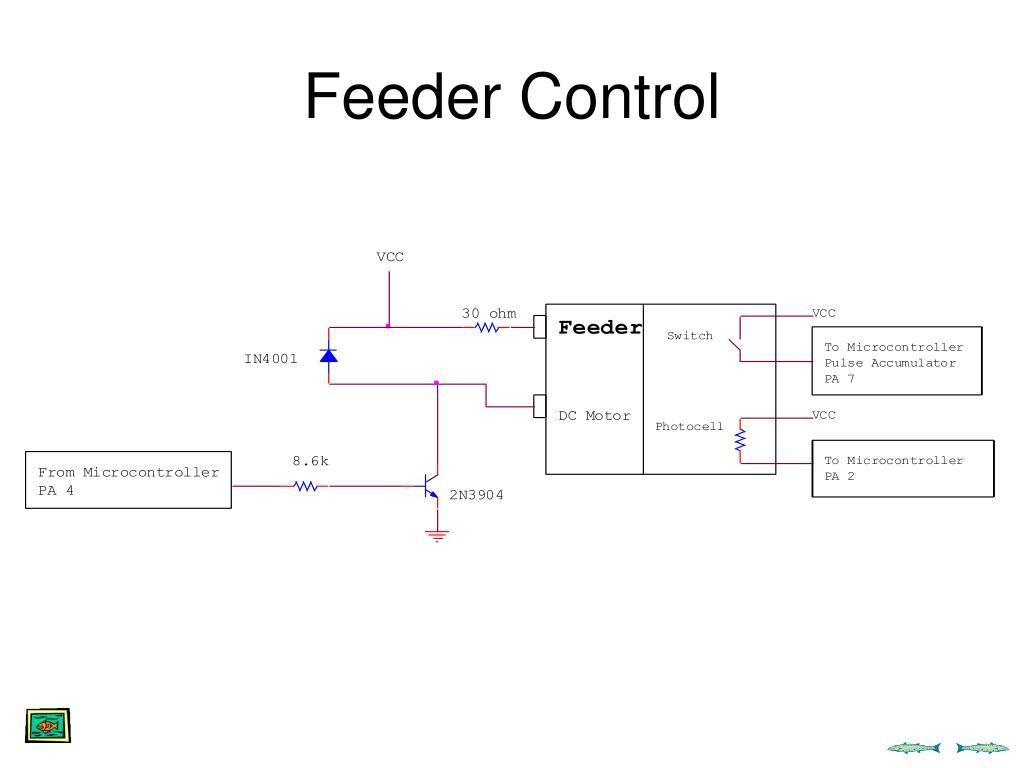 Feeder Control