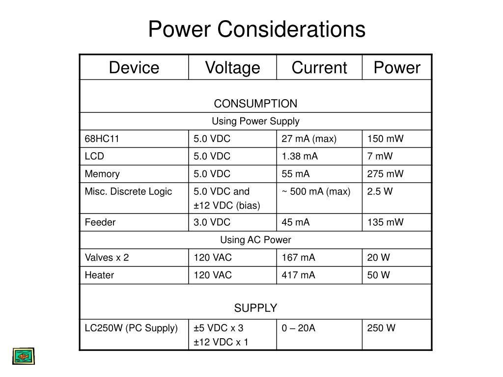 Power Considerations