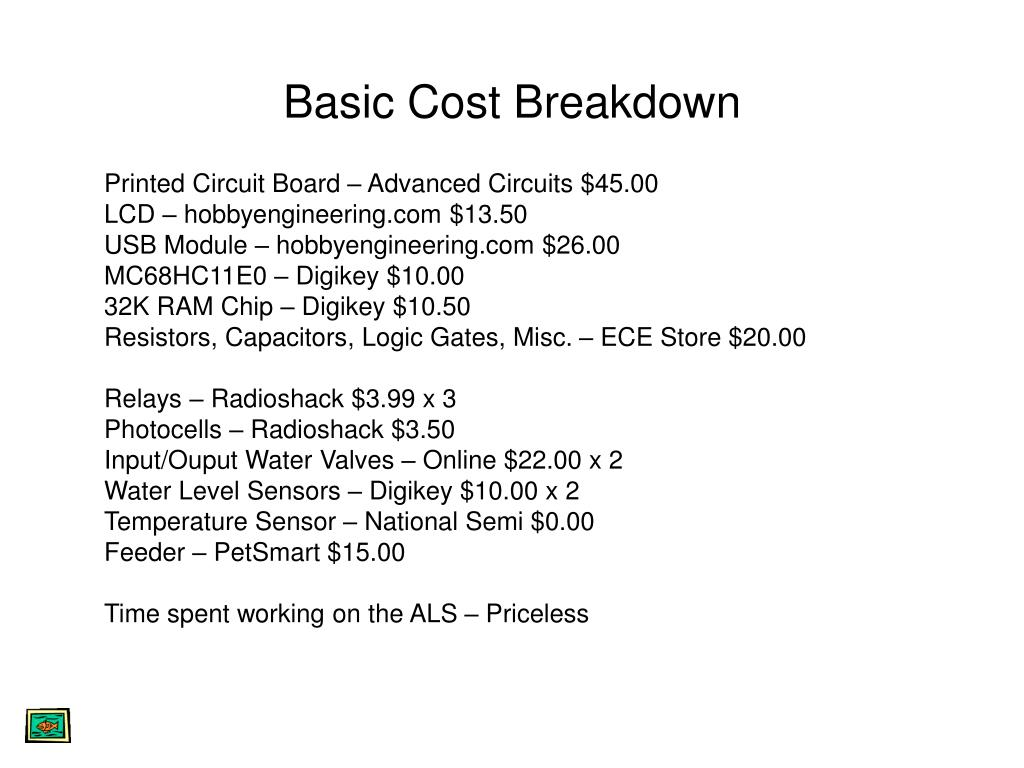 Basic Cost Breakdown