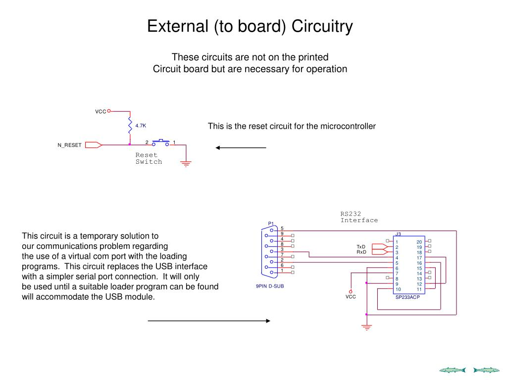 External (to board) Circuitry