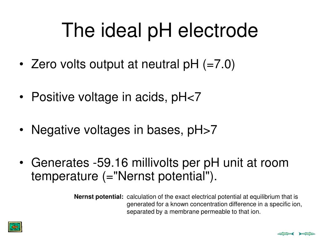The ideal pH electrode