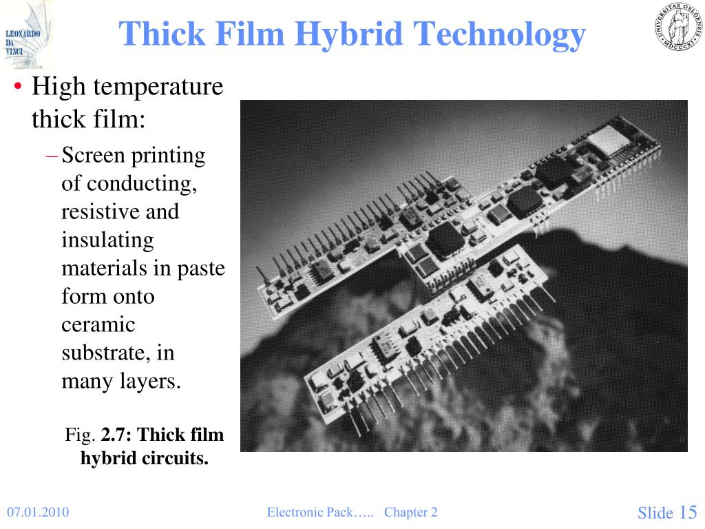 Thick Film Hybrid Technology
