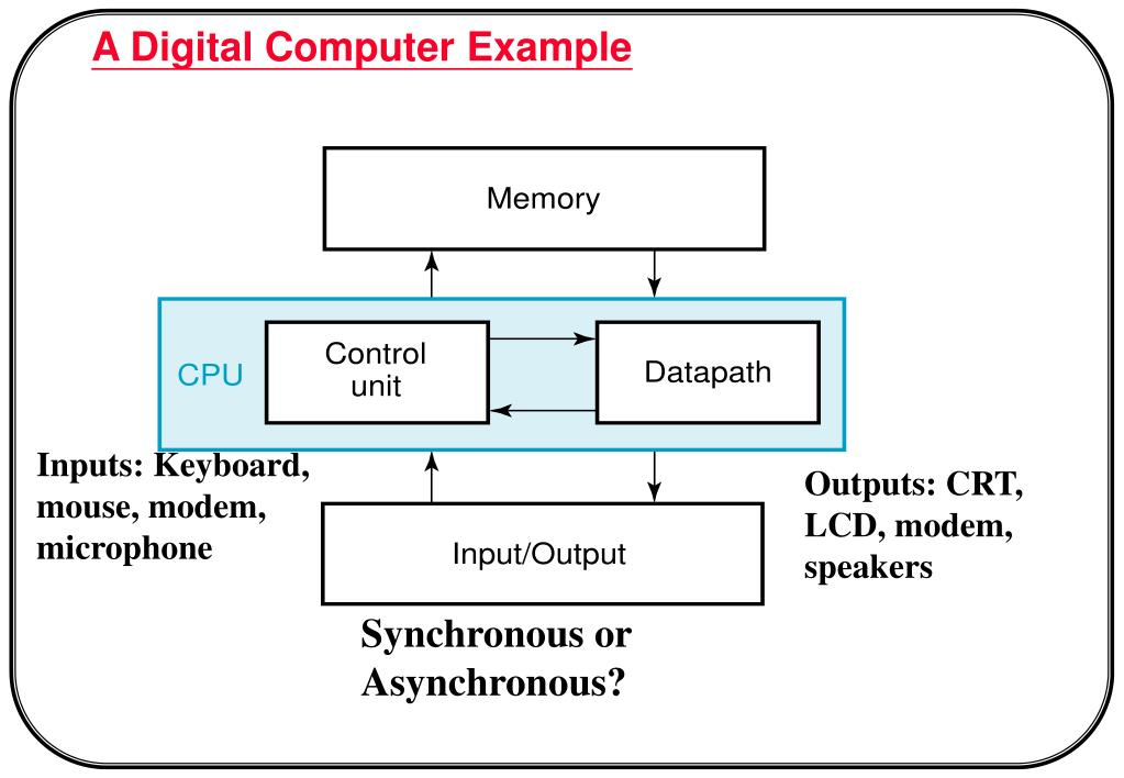 A Digital Computer Example