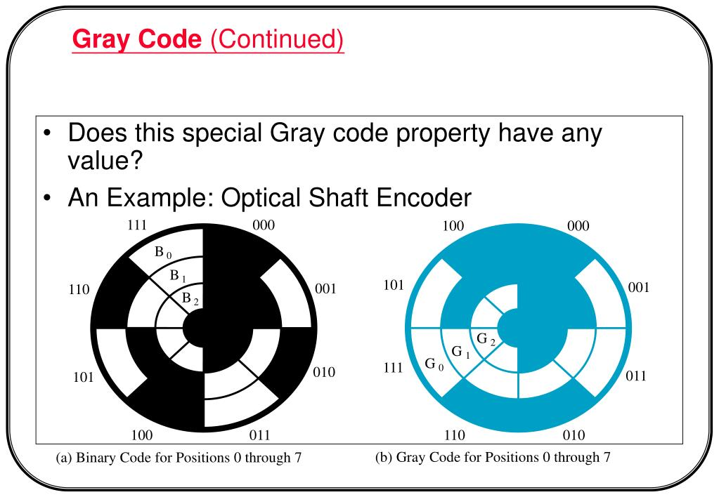 Does this special Gray code property have any value?