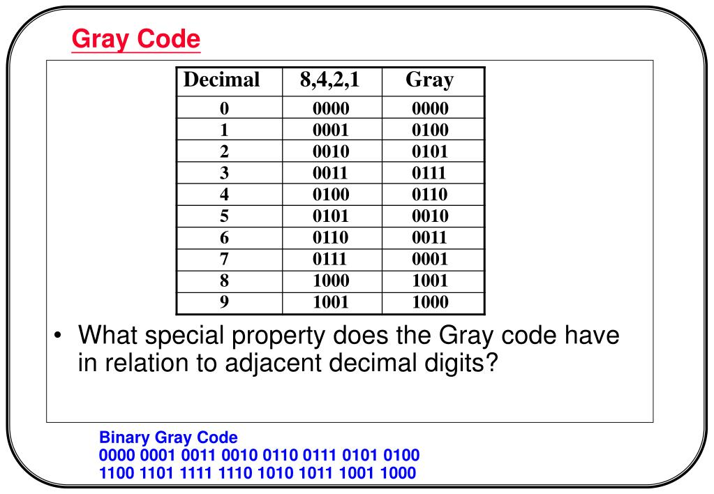 What special property does the Gray code have in relation to adjacent decimal digits?