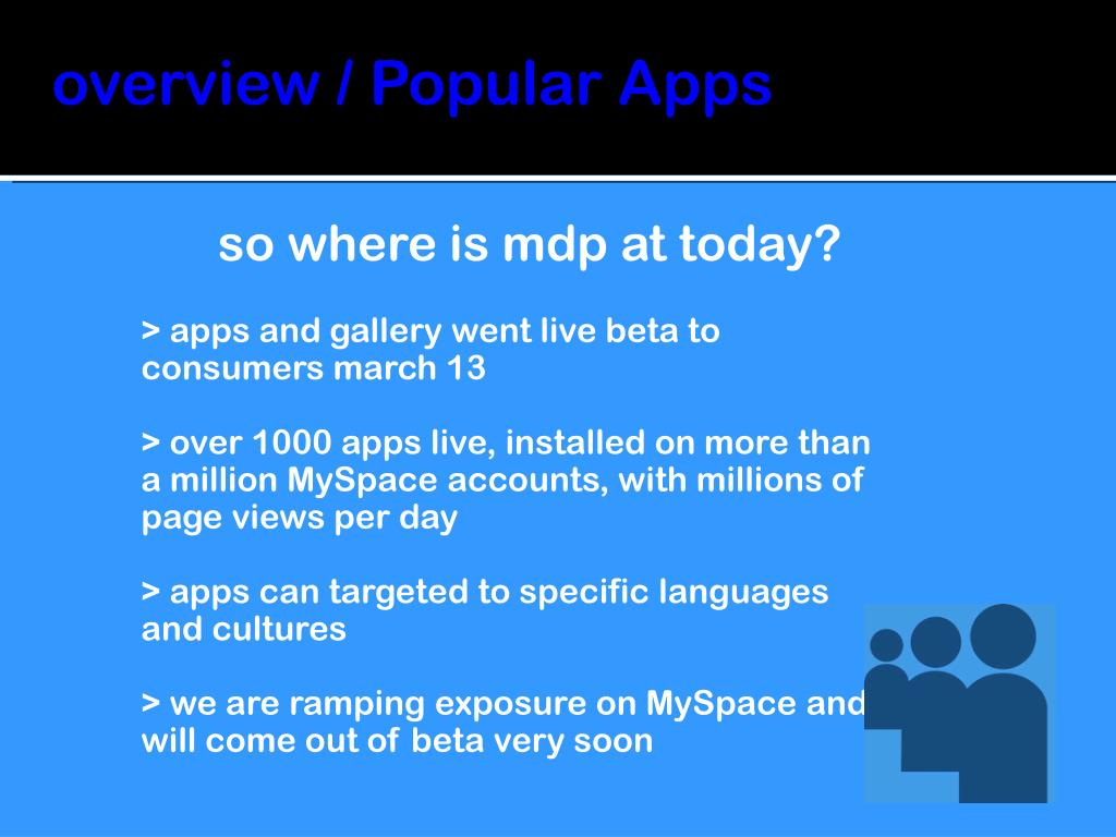 overview / Popular Apps