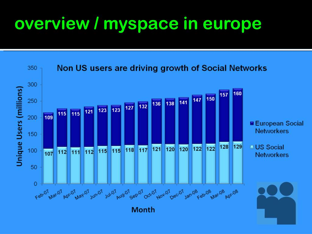 overview / myspace in europe