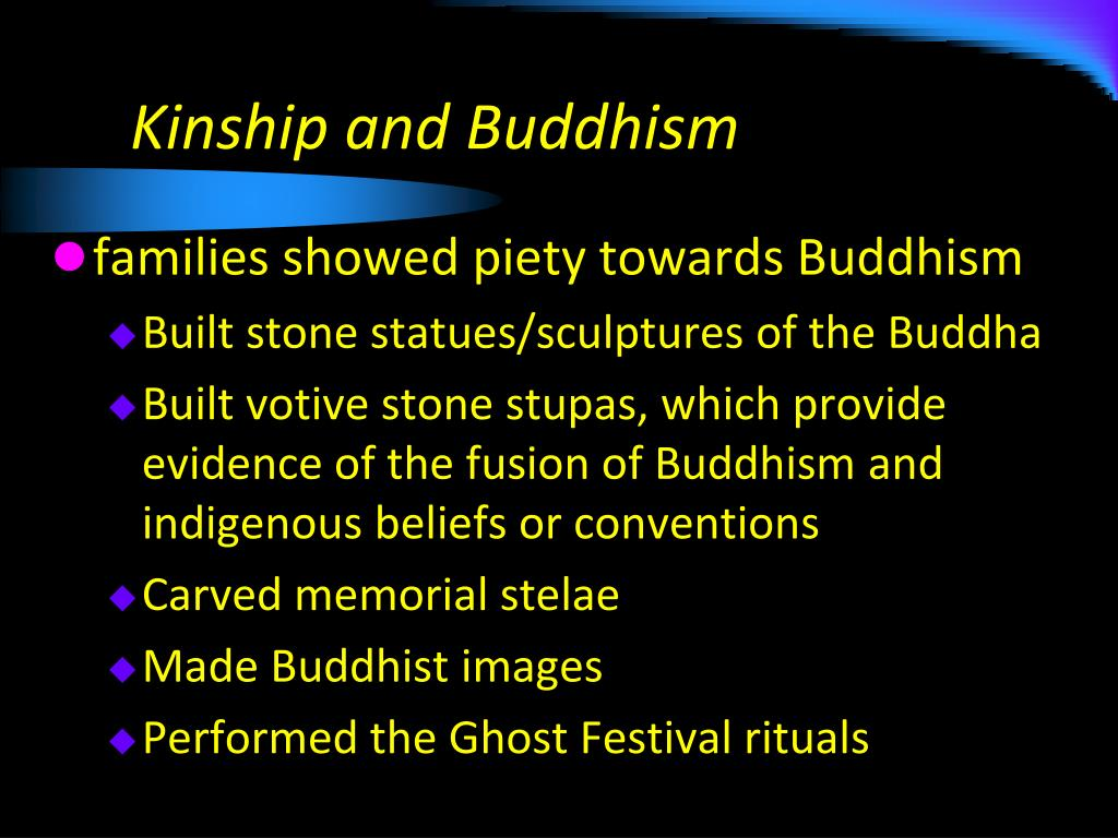 Kinship and Buddhism