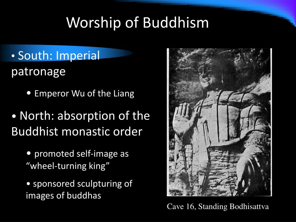 Worship of Buddhism
