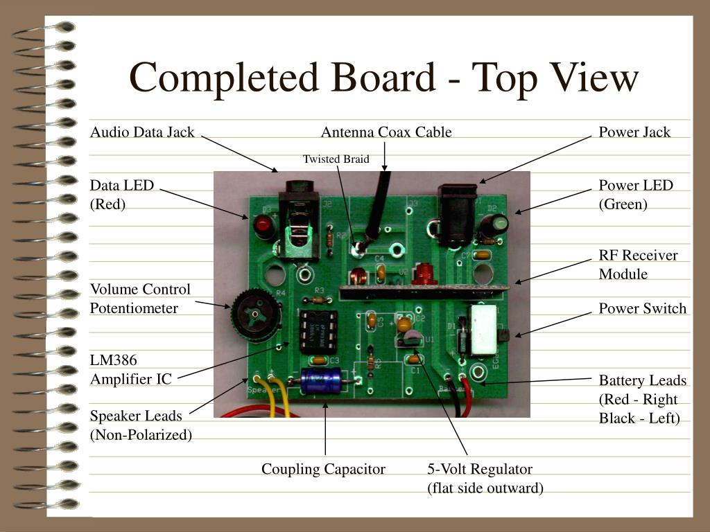 Completed Board - Top View