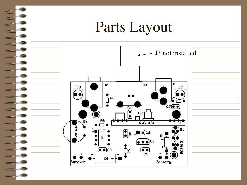 Parts Layout