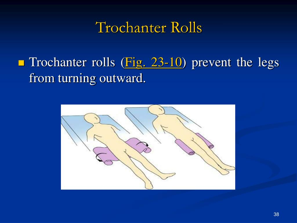 Ppt Fundamental Nursing Chapter 23 Body Mechanics