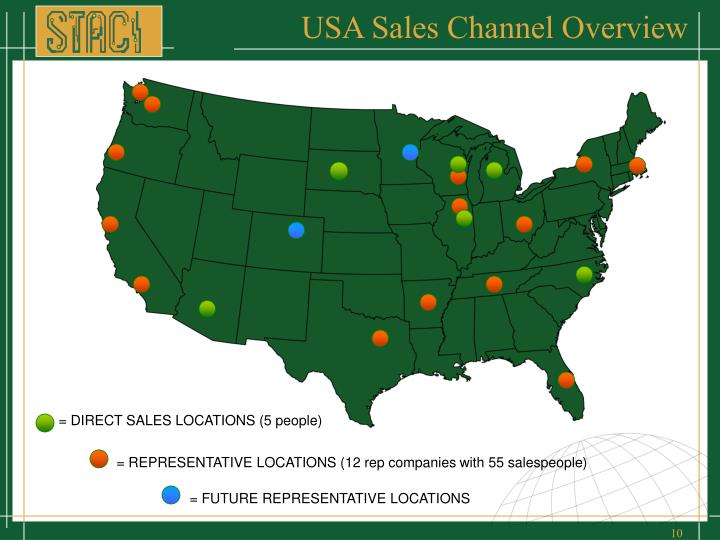 USA Sales Channel Overview