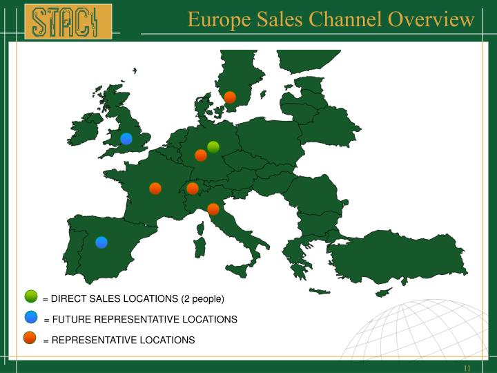 Europe Sales Channel Overview