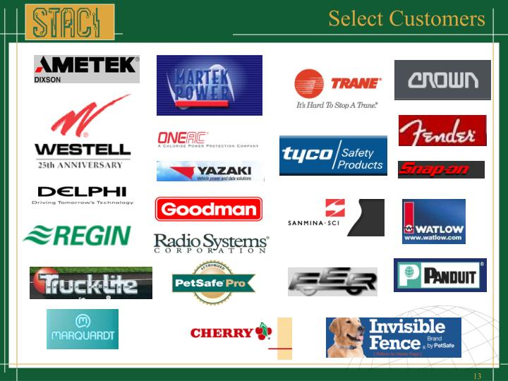Select Customers