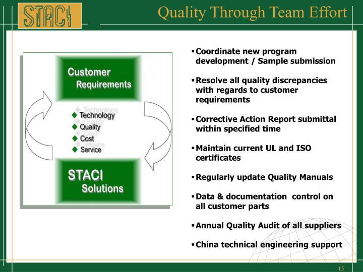 Quality Through Team Effort