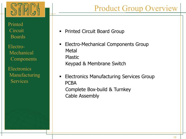 Product Group Overview