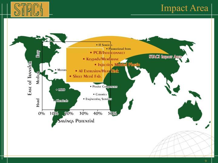 Impact Area