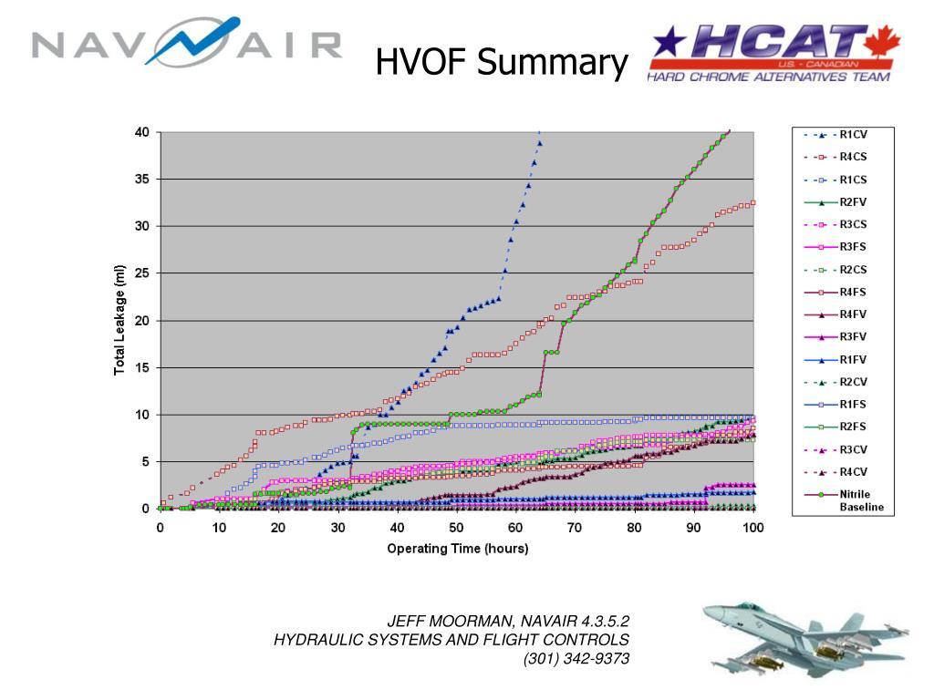 HVOF Summary