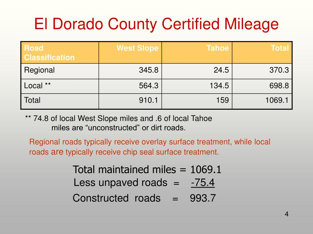 El Dorado County Certified Mileage