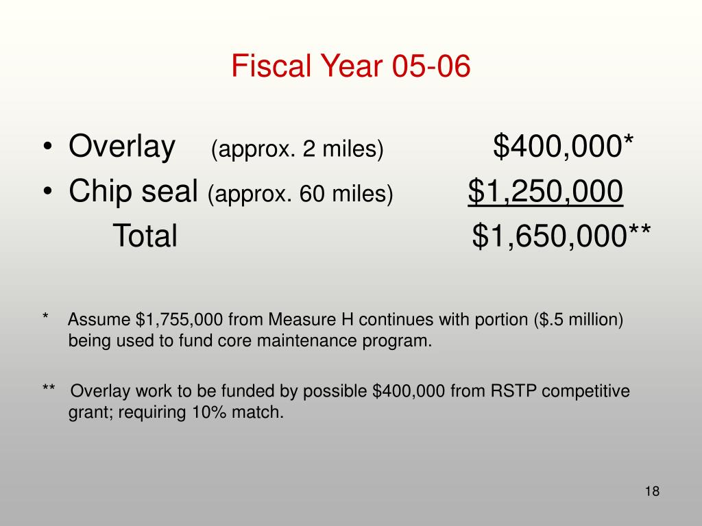 Fiscal Year 05-06