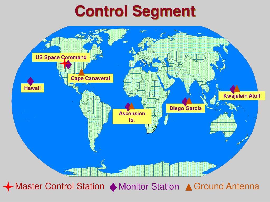 Control Segment