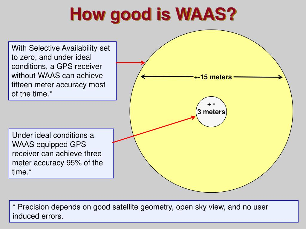 How good is WAAS?