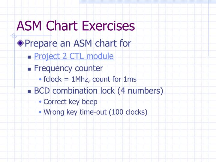ASM Chart Exercises
