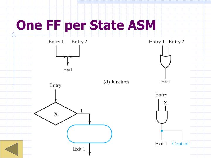 One FF per State ASM