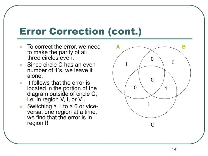 To correct the error, we need to make the parity of all three circles even.