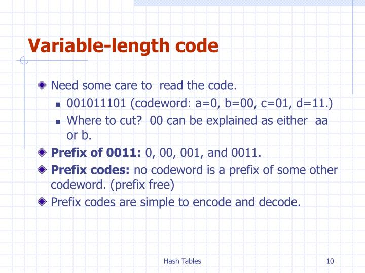 Variable-length code