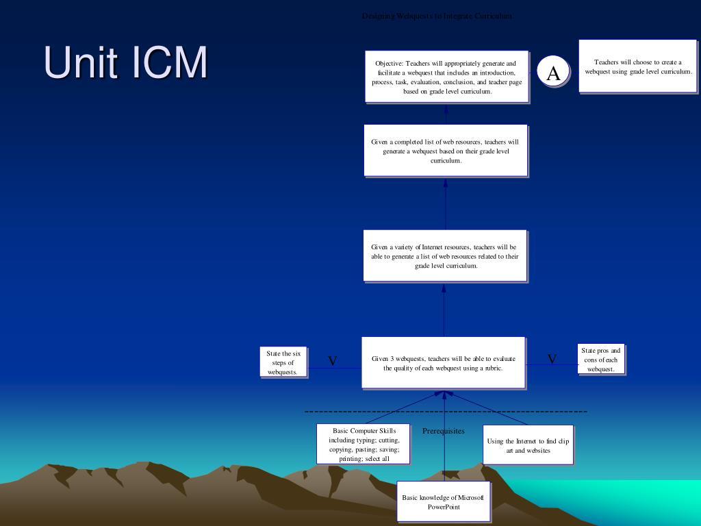 Unit ICM