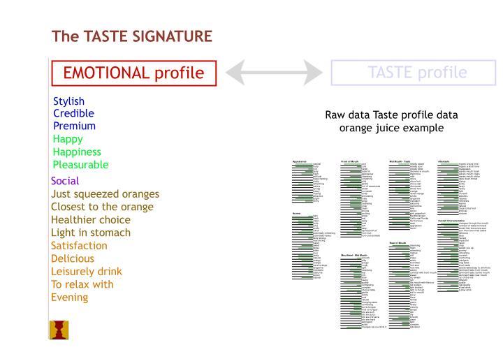 EMOTIONAL profile