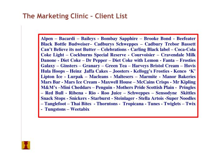 The marketing clinic client list