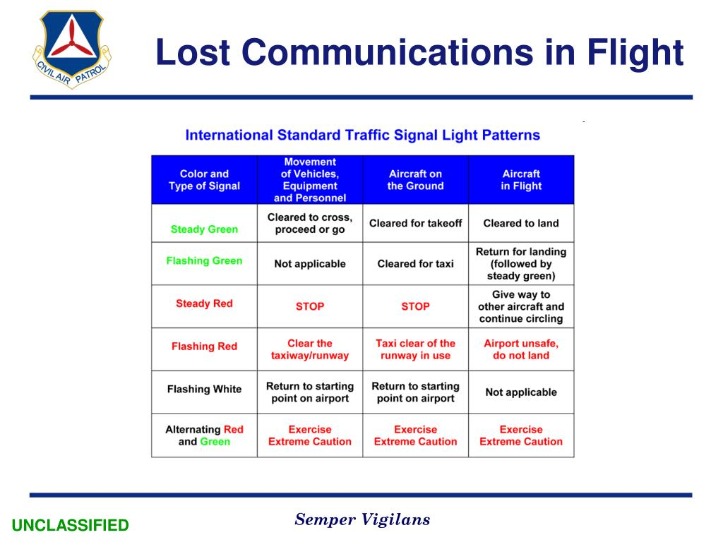 Lost Communications in Flight