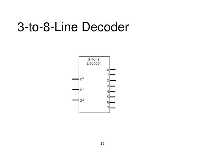 3-to-8-Line Decoder