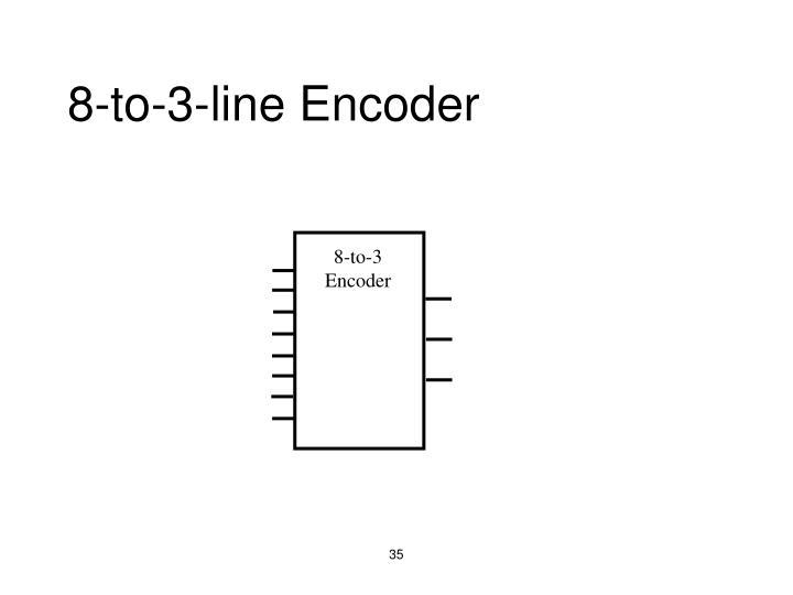 8-to-3-line Encoder