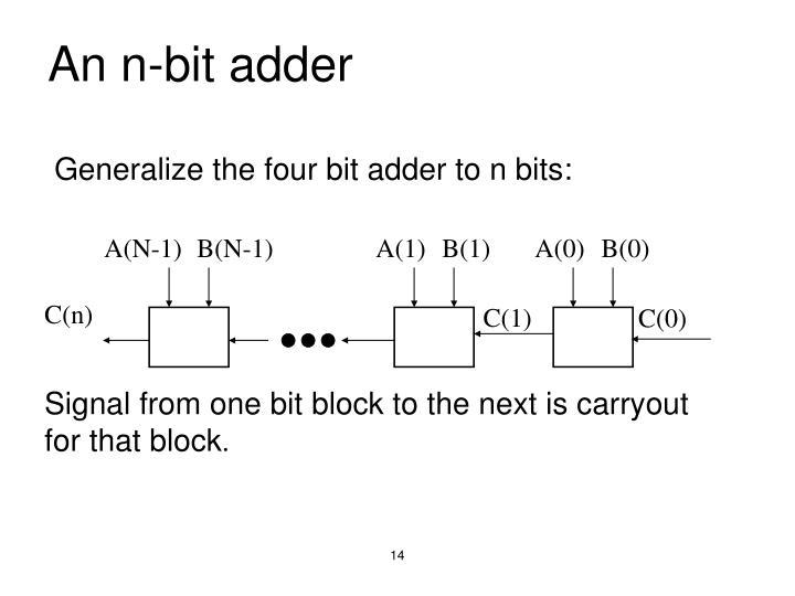 A(N-1)
