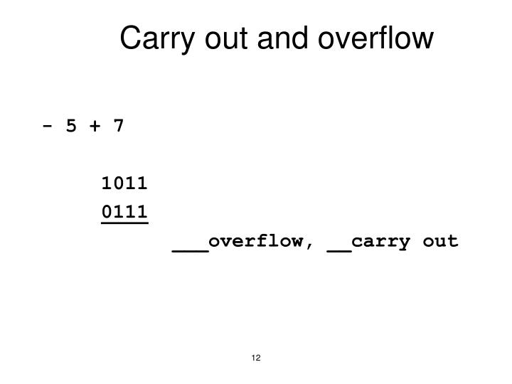 Carry out and overflow
