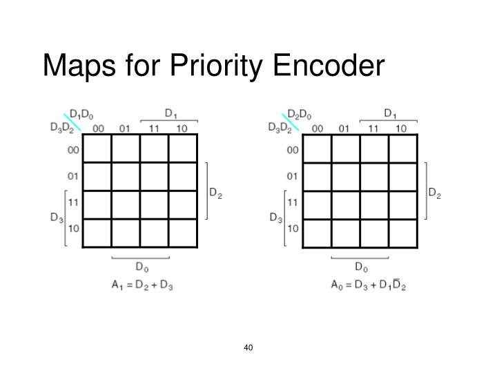 Maps for Priority Encoder
