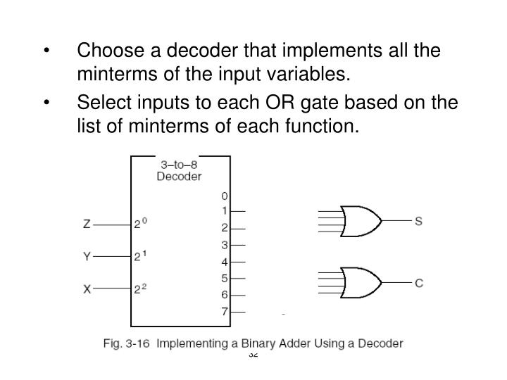 Choose a decoder that implements all the minterms of the input variables.