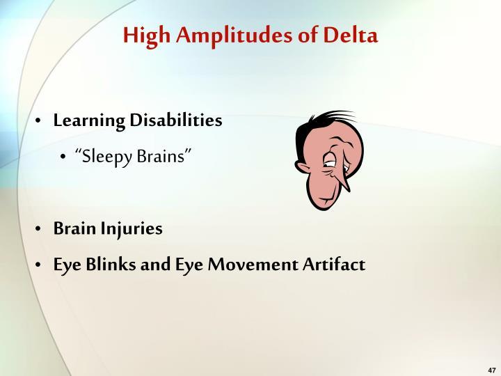 High Amplitudes of Delta