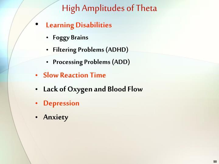 High Amplitudes of Theta