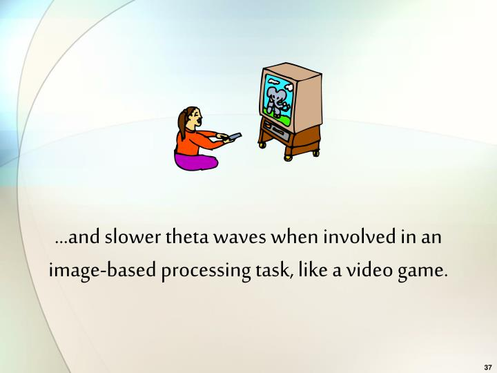 …and slower theta waves when involved in an image-based processing task, like a video game.
