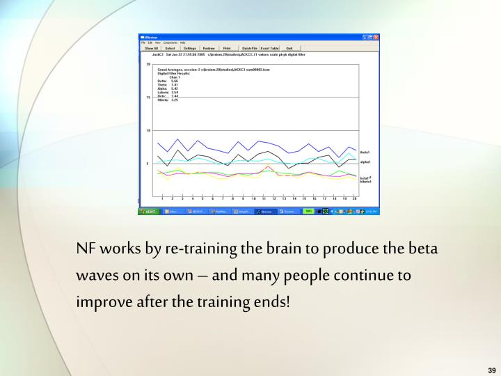 NF works by re-training the brain to produce the beta waves on its own – and many people continue to improve after the training ends!