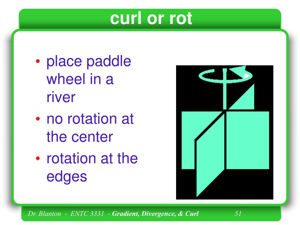 curl or rot
