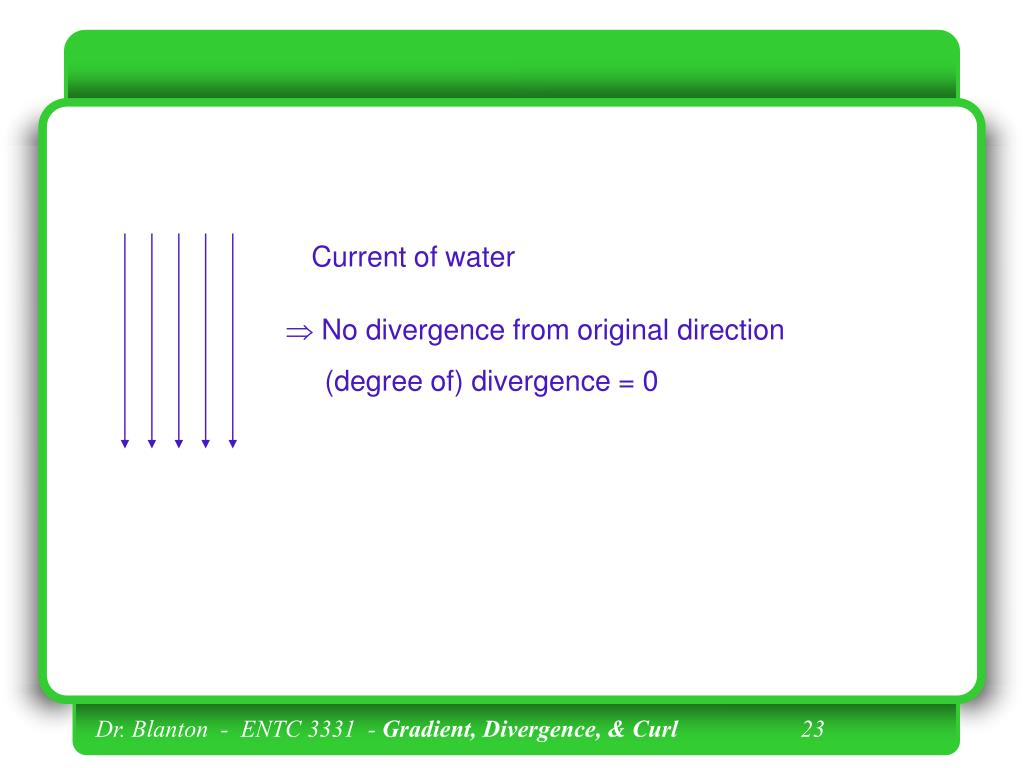 Current of water