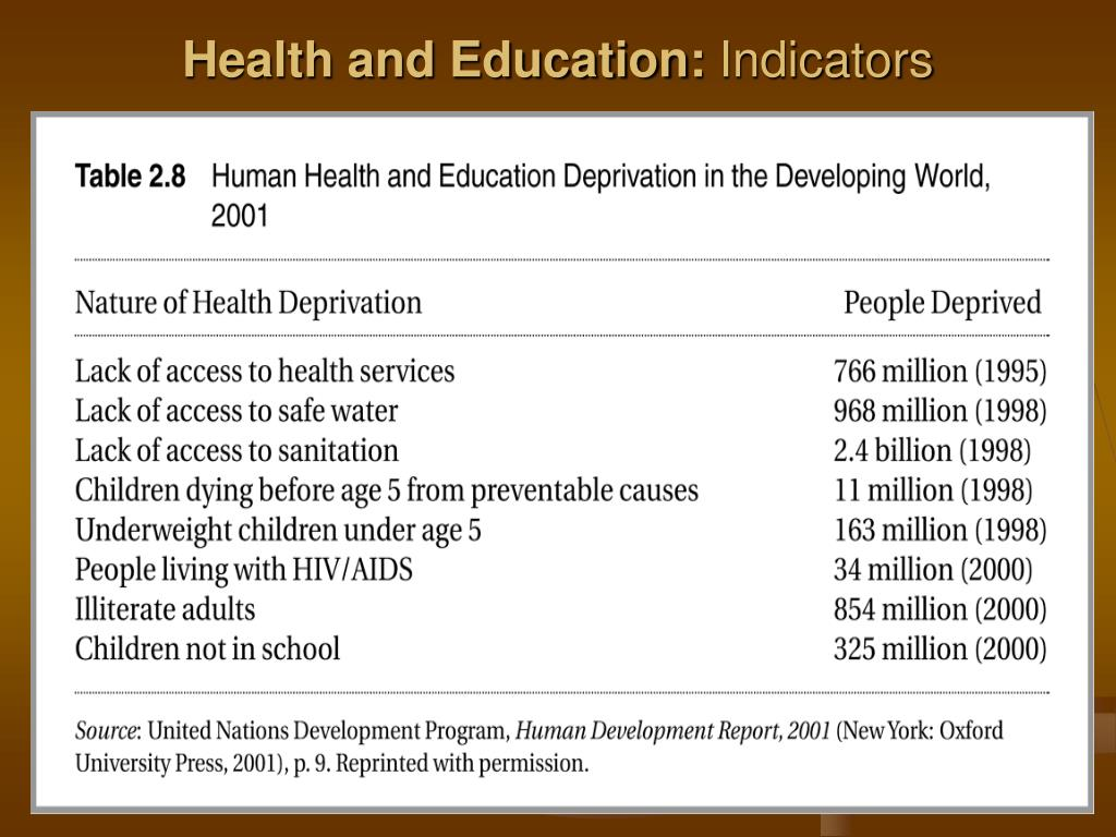 Health and Education: