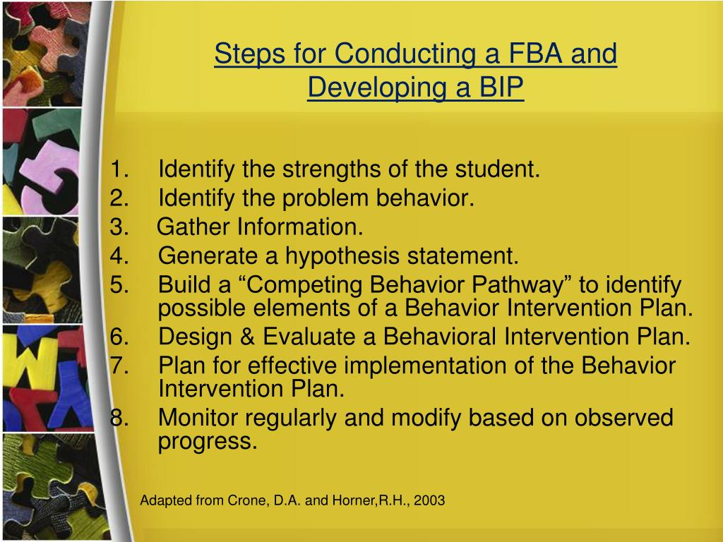 Steps for Conducting a FBA and