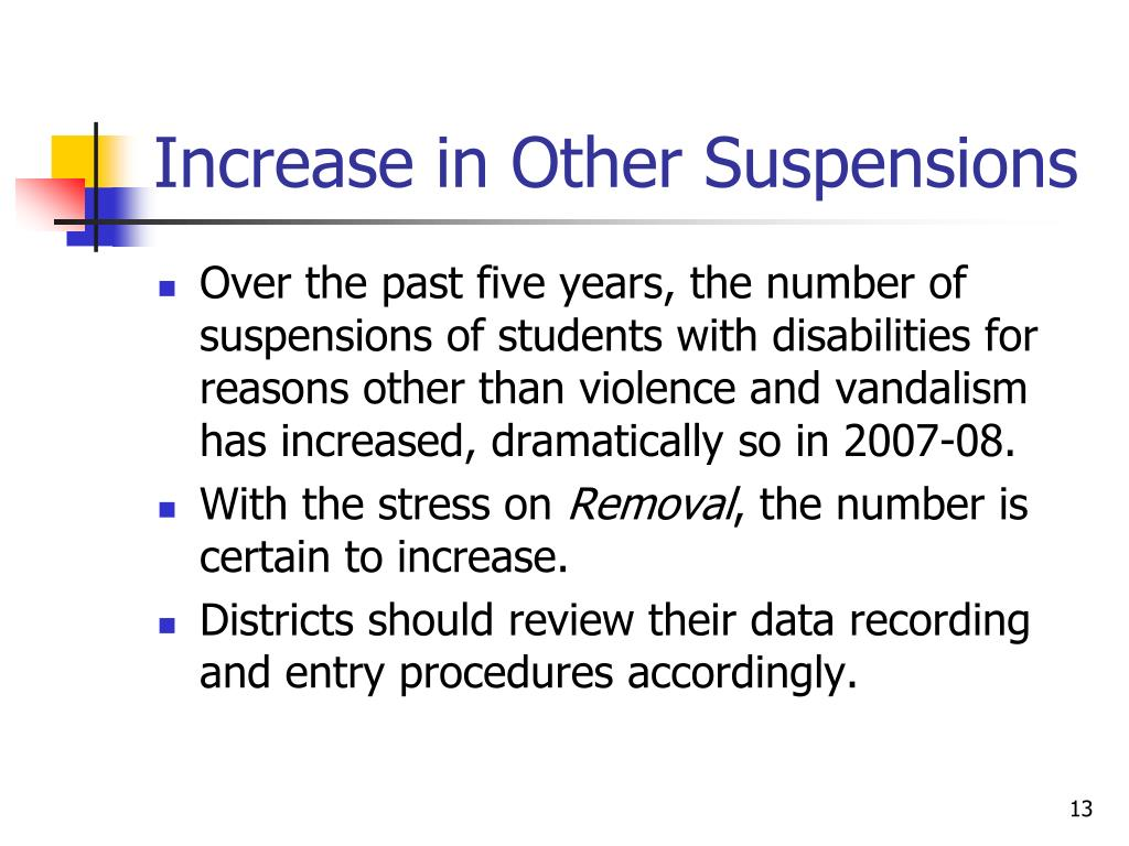 Increase in Other Suspensions